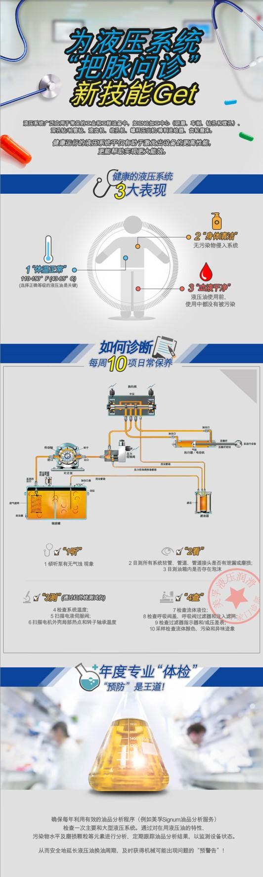Hydraulic system new skill